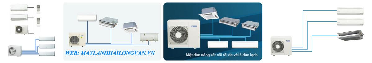 Máy lạnh Multi Daikin – Máy lạnh tiết kiệm diện tích giá cạnh tranh nhất