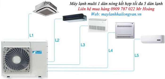 [Image: may%20lanh%20multi%20daikin%20inverter.jpg]