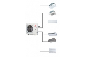 Bảng giá Máy lạnh Multi Mitsubishi Heavy - Inverter - R410a
